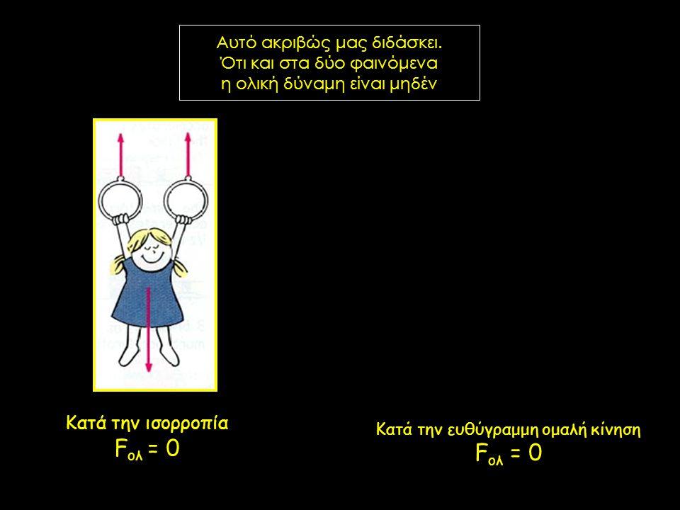 Αυτό ακριβώς μας διδάσκει. Ότι και στα δύο φαινόμενα η ολική δύναμη είναι μηδέν Κατά την ισορροπία F ολ = 0 Κατά την ευθύγραμμη ομαλή κίνηση F ολ = 0