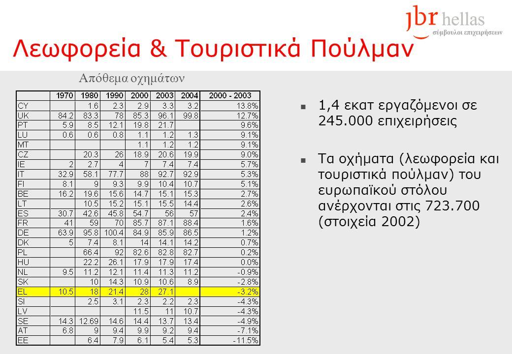  1,4 εκατ εργαζόμενοι σε 245.000 επιχειρήσεις  Τα οχήματα (λεωφορεία και τουριστικά πούλμαν) του ευρωπαϊκού στόλου ανέρχονται στις 723.700 (στοιχεία 2002) Απόθεμα οχημάτων Λεωφορεία & Τουριστικά Πούλμαν