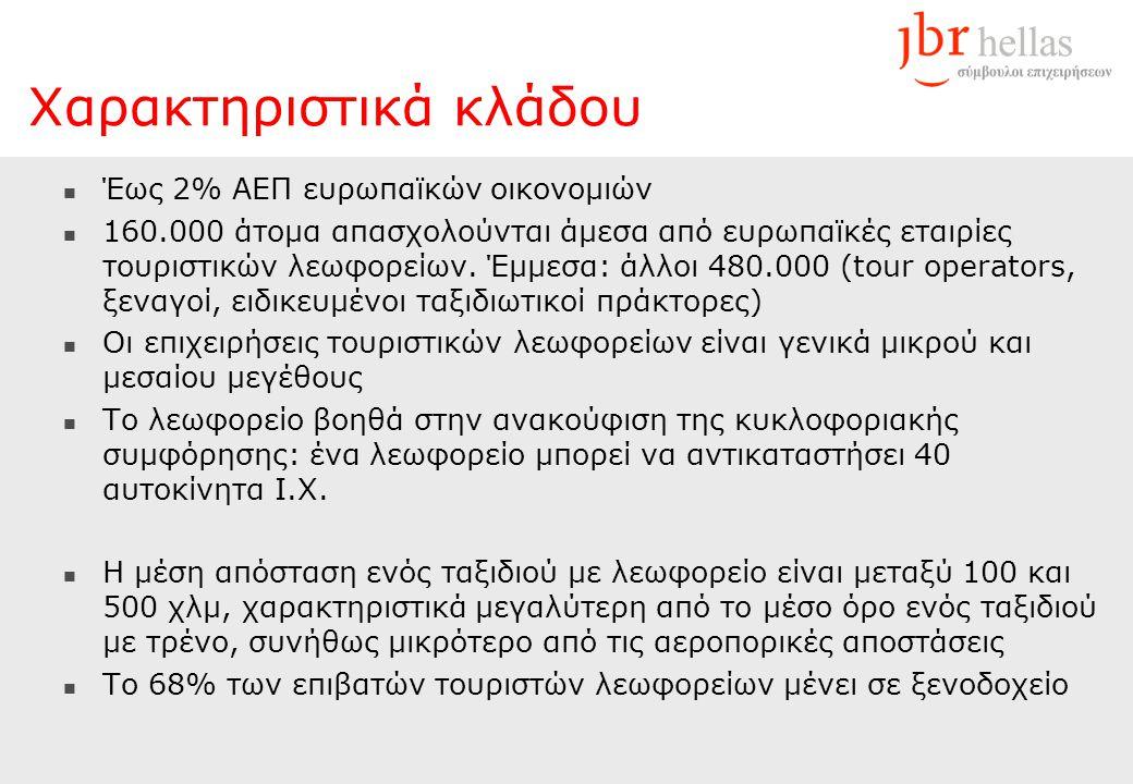 Χαρακτηριστικά κλάδου  Έως 2% ΑΕΠ ευρωπαϊκών οικονομιών  160.000 άτομα απασχολούνται άμεσα από ευρωπαϊκές εταιρίες τουριστικών λεωφορείων.