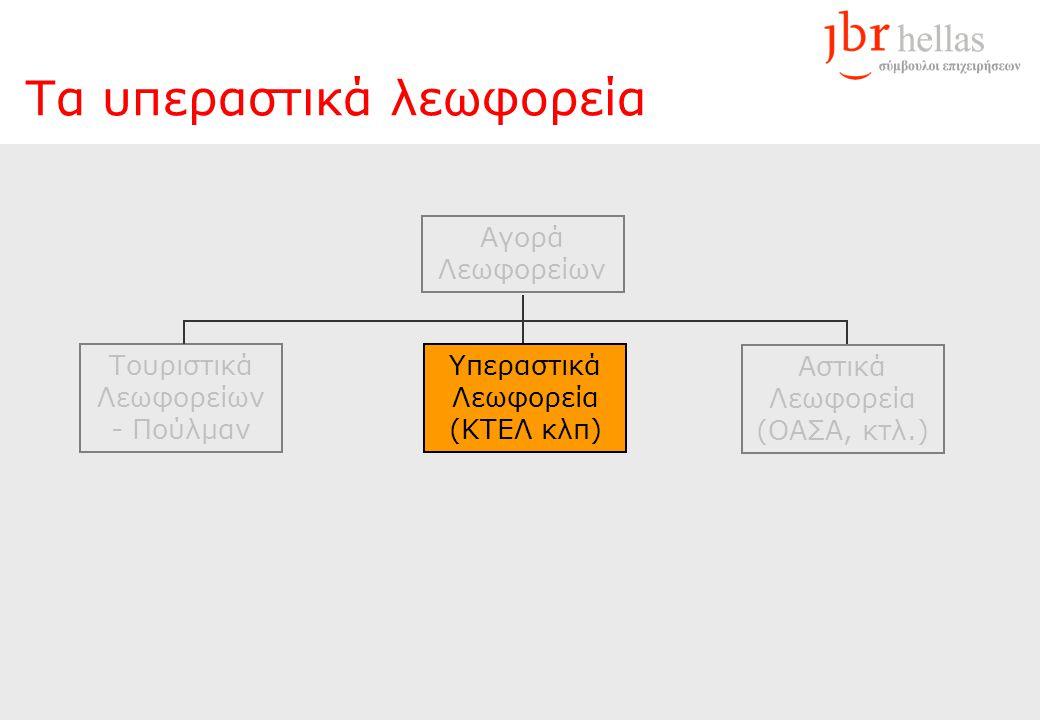 Τα υπεραστικά λεωφορεία Αγορά Λεωφορείων Υπεραστικά Λεωφορεία (KTEΛ κλπ) Αστικά Λεωφορεία (OAΣA, κτλ.) Τουριστικά Λεωφορείων - Πούλμαν