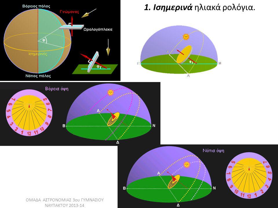 1. Ισημερινά ηλιακά ρολόγια. ΟΜΑΔΑ ΑΣΤΡΟΝΟΜΙΑΣ 3ου ΓΥΜΝΑΣΙΟΥ ΝΑΥΠΑΚΤΟΥ 2013-14