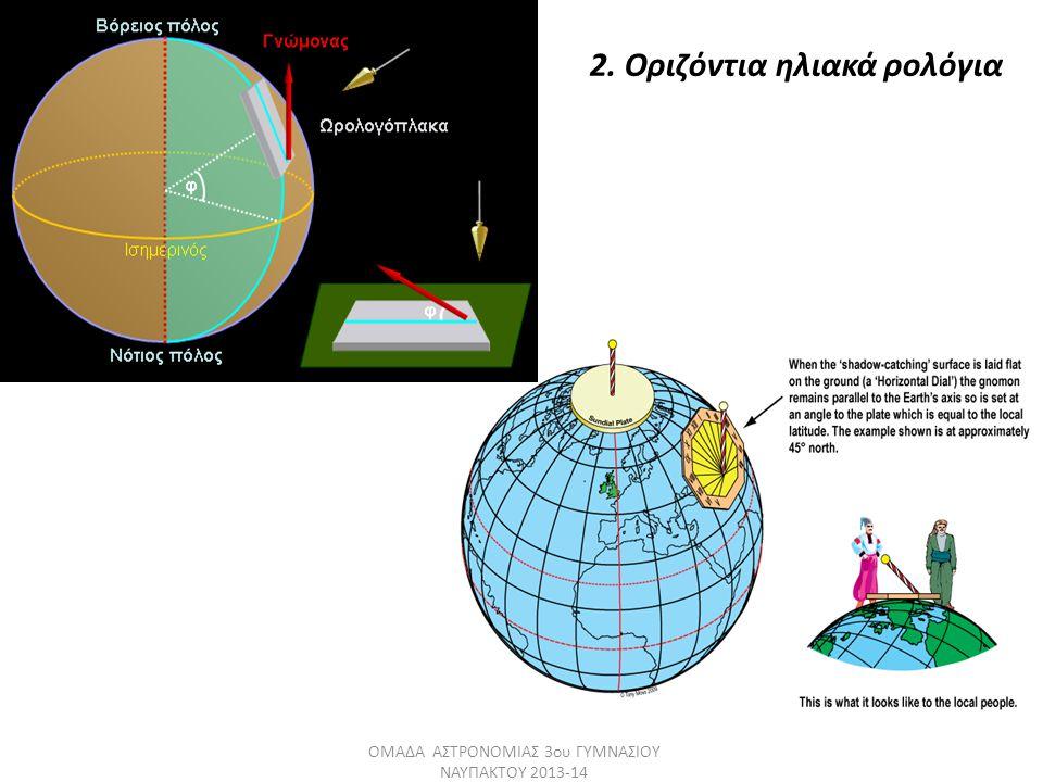 2. Οριζόντια ηλιακά ρολόγια ΟΜΑΔΑ ΑΣΤΡΟΝΟΜΙΑΣ 3ου ΓΥΜΝΑΣΙΟΥ ΝΑΥΠΑΚΤΟΥ 2013-14