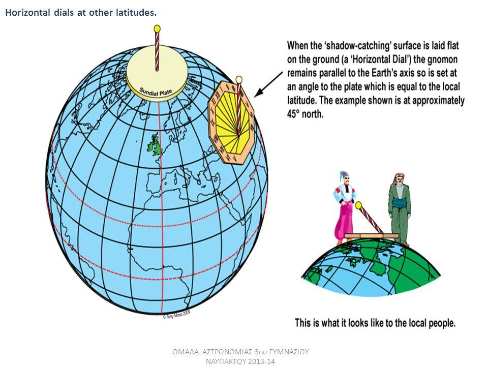 Horizontal dials at other latitudes. ΟΜΑΔΑ ΑΣΤΡΟΝΟΜΙΑΣ 3ου ΓΥΜΝΑΣΙΟΥ ΝΑΥΠΑΚΤΟΥ 2013-14