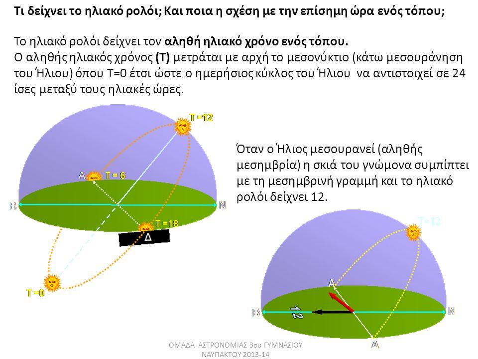 Τι δείχνει το ηλιακό ρολόι; Και ποια η σχέση με την επίσημη ώρα ενός τόπου; Το ηλιακό ρολόι δείχνει τον αληθή ηλιακό χρόνο ενός τόπου.