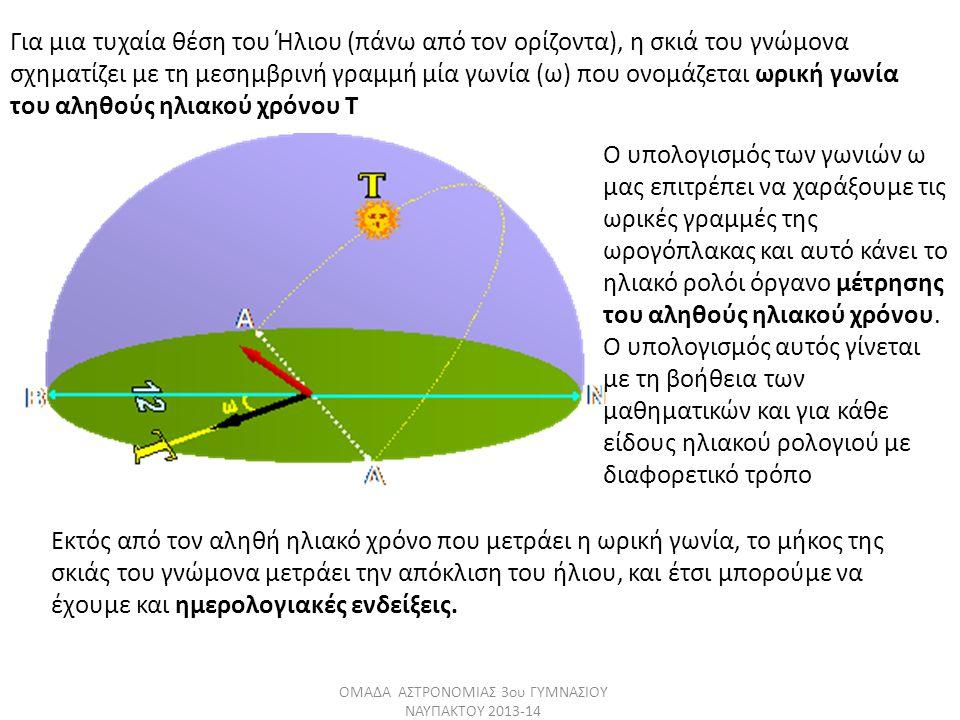 Για μια τυχαία θέση του Ήλιου (πάνω από τον ορίζοντα), η σκιά του γνώμονα σχηματίζει με τη μεσημβρινή γραμμή μία γωνία (ω) που ονομάζεται ωρική γωνία του αληθούς ηλιακού χρόνου Τ Ο υπολογισμός των γωνιών ω μας επιτρέπει να χαράξουμε τις ωρικές γραμμές της ωρογόπλακας και αυτό κάνει το ηλιακό ρολόι όργανο μέτρησης του αληθούς ηλιακού χρόνου.