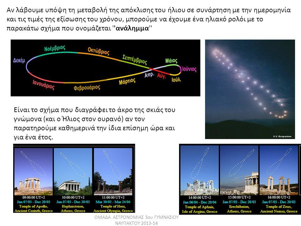 Είναι το σχήμα που διαγράφει το άκρο της σκιάς του γνώμονα (και ο Ήλιος στον ουρανό) αν τον παρατηρούμε καθημερινά την ίδια επίσημη ώρα και για ένα έτος.