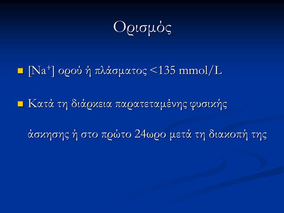 Κλινικές εκδηλώσεις  [Na + ] ορού: 134 – 128 mmol/L  Ασυμπτωματικοί  Ήπια συμπτώματα • Αδυναμία, ζάλη, κεφαλαλγία, έμετοι • [Na + ] ορού: < 126 mmol/L • Εγκεφαλικό οίδημα, διανοητικές διαταραχές, σπασμοί, κώμα, θάνατος • Μερικοί αθλητές με [Na + ] > 130 mmol/L • Αδιαθεσία, κάθονται σε στάση εμβρύου σε μια γωνία, αποφεύγουν το φως και την επικοινωνία, ελαφρώς συγχυτικοί • Κυκλοφορική καταπληξία • Μαραθώνιοι Βοστώνης (2001 – 2008) • Υπονατριαιμία: 6% • Υπέρνατριαιμια: 28%