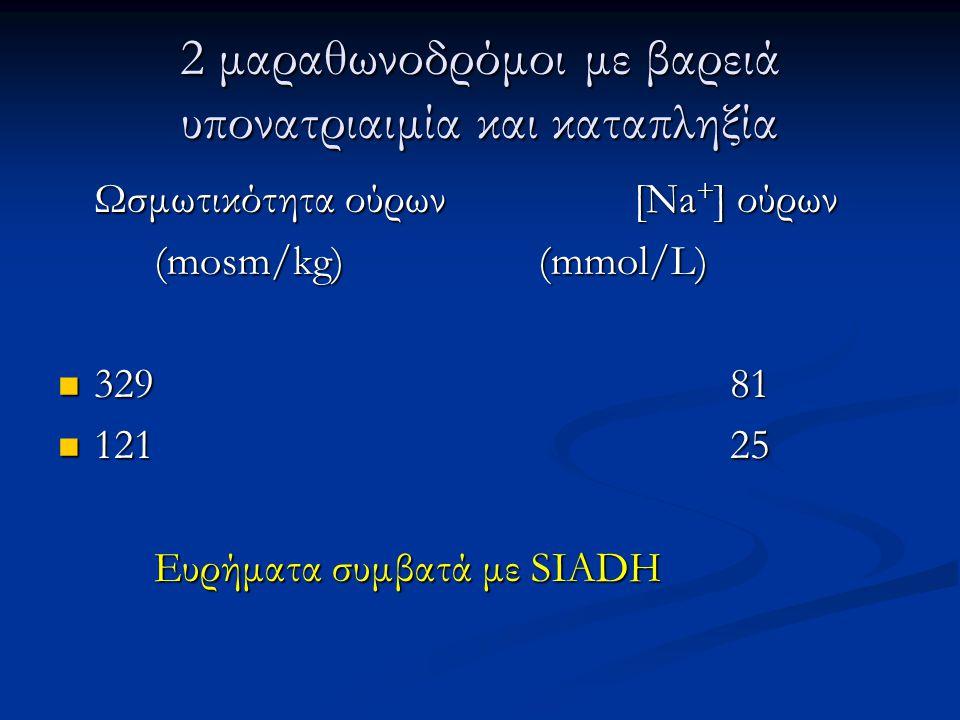 2 μαραθωνοδρόμοι με βαρειά υπονατριαιμία και καταπληξία Ωσμωτικότητα ούρων[Na + ] ούρων (mosm/kg)(mmol/L)  32981  12125 Ευρήματα συμβατά με SIADH