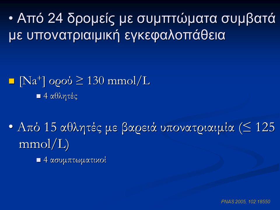 PNAS 2005, 102:18550 • Από 24 δρομείς με συμπτώματα συμβατά με υπονατριαιμική εγκεφαλοπάθεια  [Na + ] ορού ≥ 130 mmol/L  4 αθλητές • Από 15 αθλητές