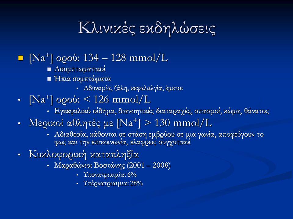 Κλινικές εκδηλώσεις  [Na + ] ορού: 134 – 128 mmol/L  Ασυμπτωματικοί  Ήπια συμπτώματα • Αδυναμία, ζάλη, κεφαλαλγία, έμετοι • [Na + ] ορού: < 126 mmo