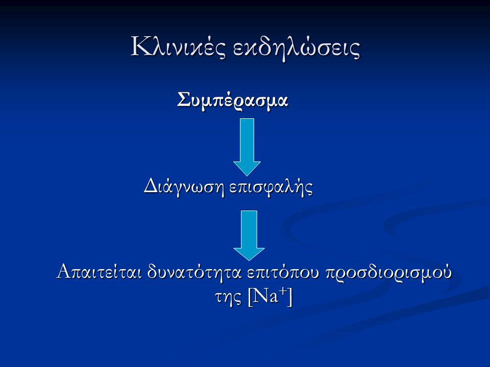 Κλινικές εκδηλώσεις Συμπέρασμα Διάγνωση επισφαλής Διάγνωση επισφαλής Απαιτείται δυνατότητα επιτόπου προσδιορισμού της [Na + ]