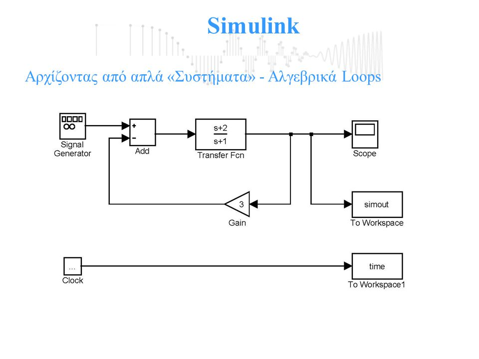 Simulink Αρχίζοντας από απλά «Συστήματα» - Αλγεβρικά Loops
