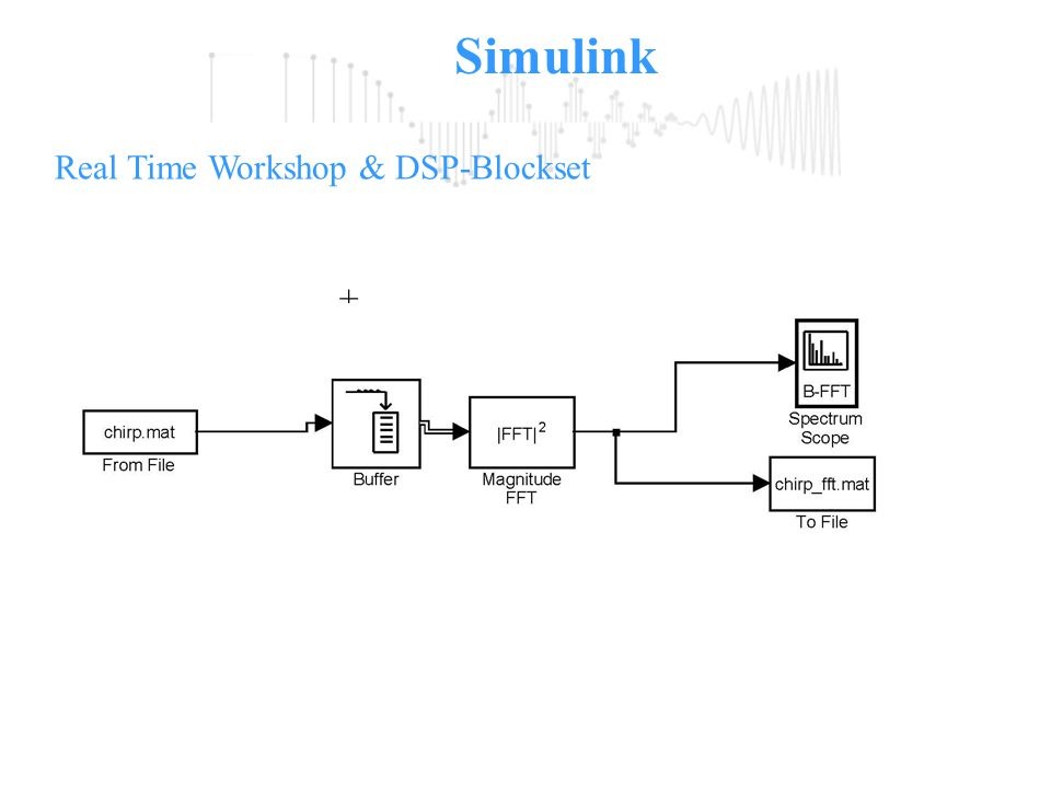 Simulink Real Time Workshop & DSP-Blockset +