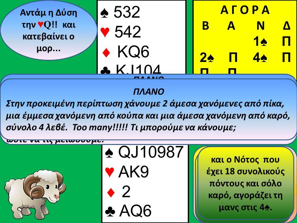 ♥Q♥Q ♠ 532 ♥ 542  KQ6 ♣ KJ104 Β Δ Α Ν Αντάμ η Δύση την ♥ Q !.