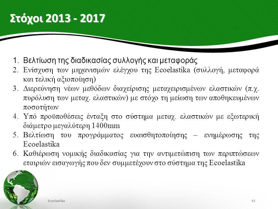 Στόχοι 2013 - 2017 Ecoelastika15 1.Βελτίωση της διαδικασίας συλλογής και μεταφοράς 2.Ενίσχυση των μηχανισμών ελέγχου της Ecoelastika (συλλογή, μεταφορ