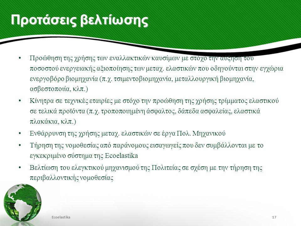 Προτάσεις βελτίωσης Ecoelastika17 • Προώθηση της χρήσης των εναλλακτικών καυσίμων με στόχο την αύξηση του ποσοστού ενεργειακής αξιοποίησης των μεταχ.