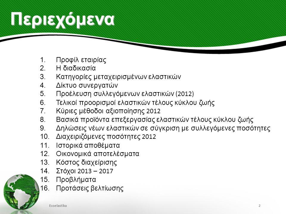 Προφίλ εταιρίας Ecoelastika3 Υπεύθυνη Διακυβέρνηση Η Ecoelastika ιδρύθηκε το 2002 από τους 5 βασικότερους εισαγωγείς ελαστικών Οι 5 εταιρίες εκπροσωπούνται στο ΔΣ της εταιρίας.