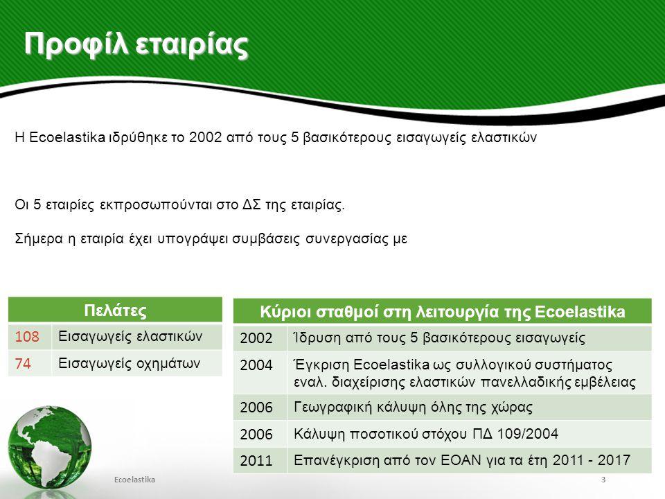 Προφίλ εταιρίας Ecoelastika3 Υπεύθυνη Διακυβέρνηση Η Ecoelastika ιδρύθηκε το 2002 από τους 5 βασικότερους εισαγωγείς ελαστικών Οι 5 εταιρίες εκπροσωπο