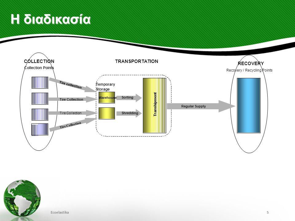 Προβλήματα Ecoelastika16 • Σημαντικές ποσότητες μεταχ.