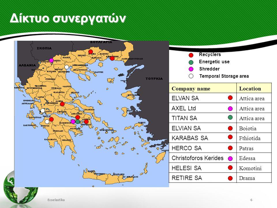 Δίκτυο συνεργατών Ecoelastika6 Recyclers Energetic use Shredder Temporal Storage area Company nameLocation ELVAN SA Attica area AXEL Ltd Attica area Τ