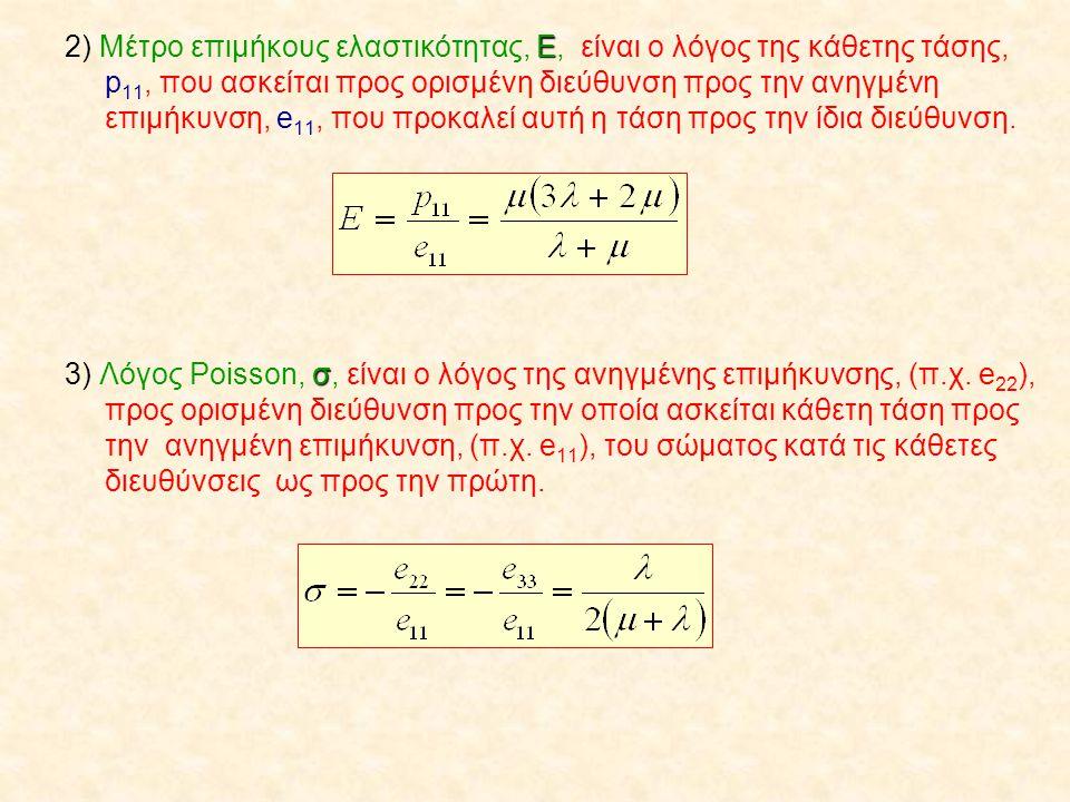 E 2) Μέτρο επιμήκους ελαστικότητας, E, είναι ο λόγος της κάθετης τάσης, p 11, που ασκείται προς ορισμένη διεύθυνση προς την ανηγμένη επιμήκυνση, e 11, που προκαλεί αυτή η τάση προς την ίδια διεύθυνση.