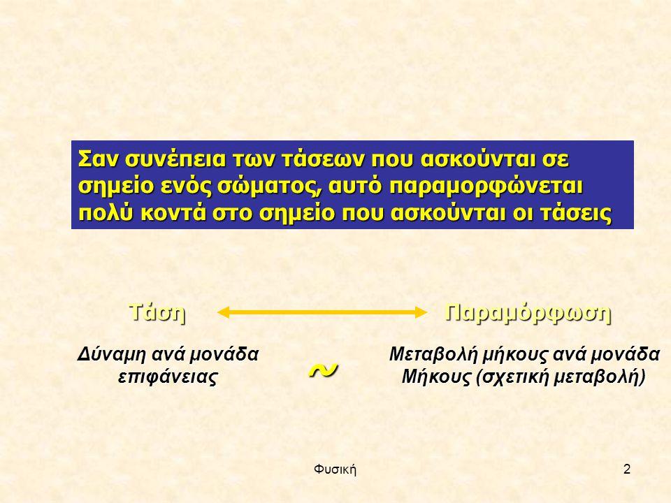 Φυσική2 Σαν συνέπεια των τάσεων που ασκούνται σε σημείο ενός σώματος, αυτό παραμορφώνεται πολύ κοντά στο σημείο που ασκούνται οι τάσεις ΤάσηΠαραμόρφωση Δύναμη ανά μονάδα επιφάνειας Μεταβολή μήκους ανά μονάδα Μήκους (σχετική μεταβολή) ~
