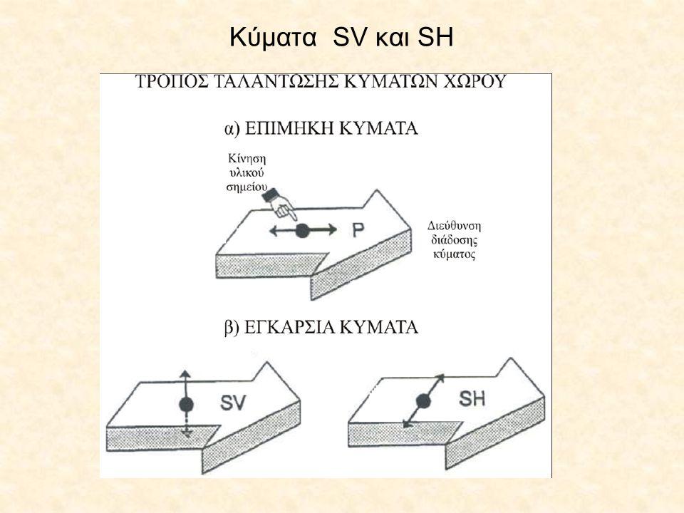 Κύματα SV και SH