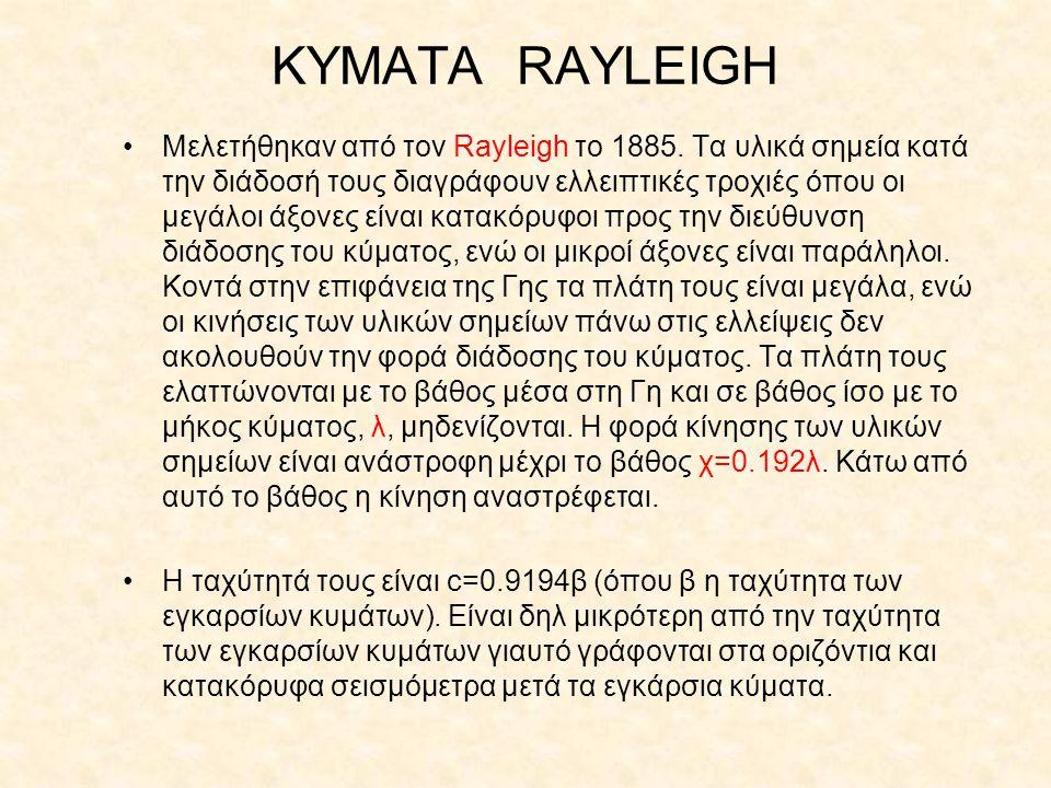 ΚΥΜΑΤΑ RAYLEIGH •Μελετήθηκαν από τον Rayleigh το 1885.