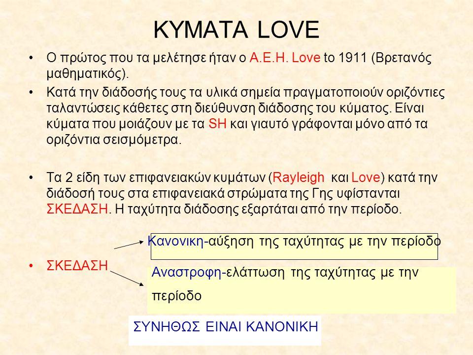 ΚΥΜΑΤΑ LOVE •Ο πρώτος που τα μελέτησε ήταν ο A.E.H.
