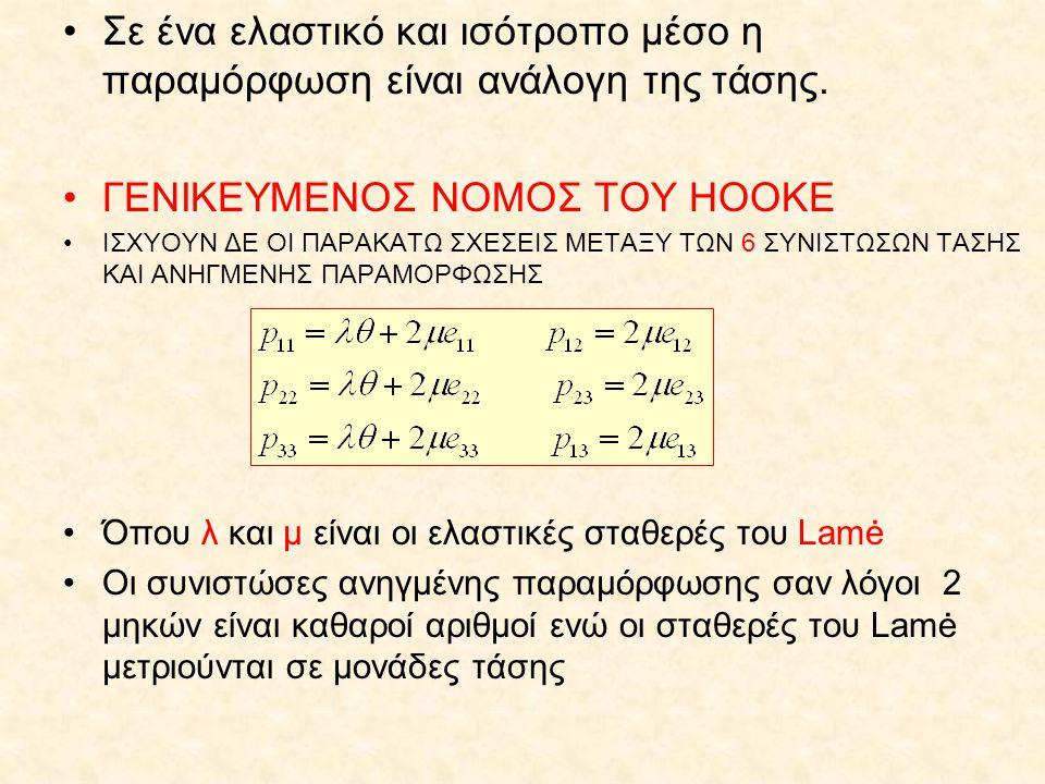 Εξισώσεις Κυμάτων Χώρου •1) ΔΙΑΦΟΡΙΚΗ ΕΞΙΣΩΣΗ ΕΠΙΜΗΚΩΝ ΚΥΜΑΤΩΝ •Στη απλούστερη μορφή της αυτή η εξίσωση γράφεται: •όπου ρ η πυκνότητα του υλικού διάδοσης του κύματος •και λ, μ οι σταθερές του Lamė κύματα P (Primus )