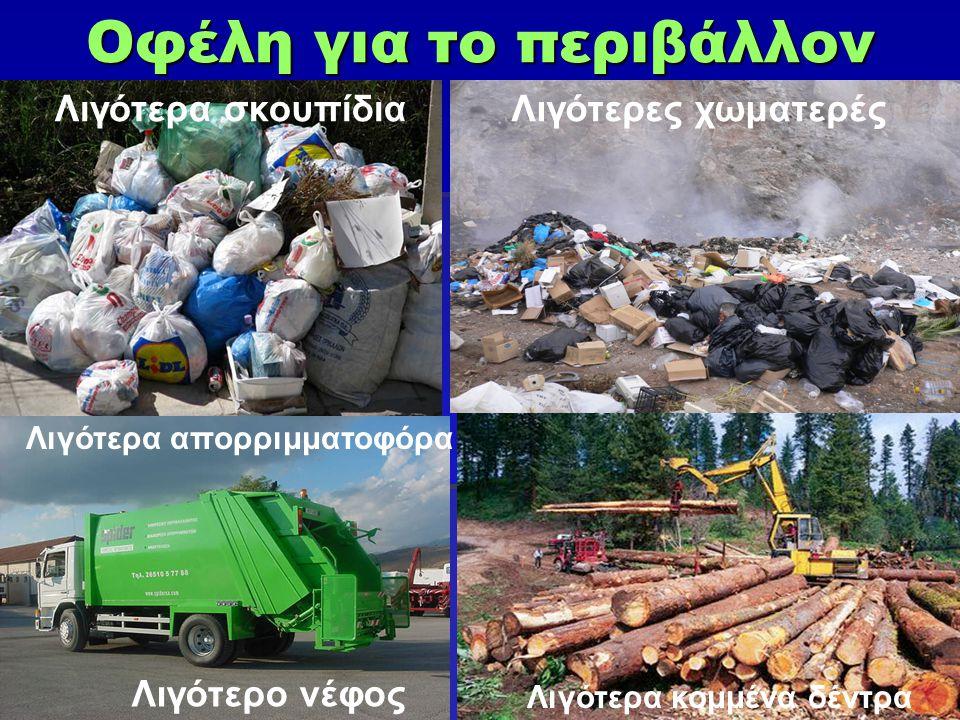 Οφέλη για το περιβάλλον Λιγότερες χωματερέςΛιγότερα σκουπίδια Λιγότερα απορριμματοφόρα Λιγότερο νέφος Λιγότερα κομμένα δέντρα