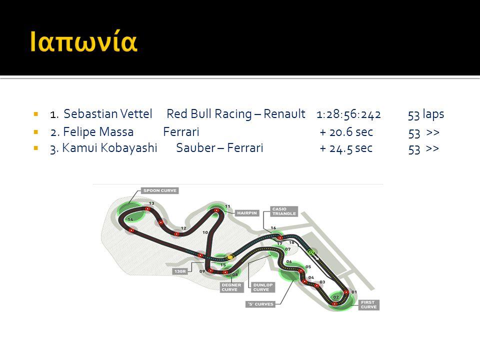 1Sebastian Vettel Red Bull Racing- Renault 2:00:26.14459 2Jenson Button McLaren- Mercedes +8.9 secs59 3Fernando Alonso Ferrari+15.2 secs59