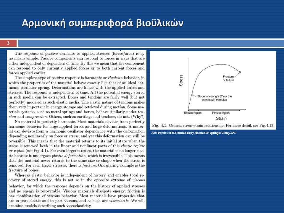 Αρμονική συμπεριφορά βιοϋλικών 3 Από: Physics of the Human Body, Herman IP, Springer Verlag, 2007