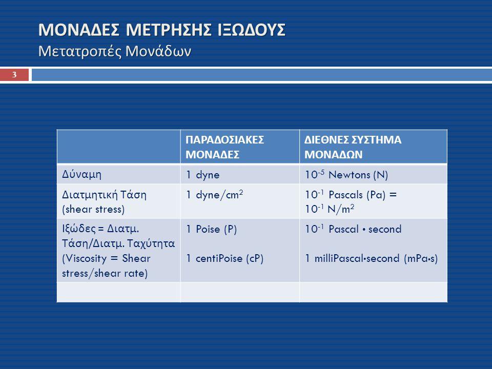 ΜΟΝΑΔΕΣ ΜΕΤΡΗΣΗΣ ΙΞΩΔΟΥΣ Μετατροπές Μονάδων ΠΑΡΑΔΟΣΙΑΚΕΣ ΜΟΝΑΔΕΣ ΔΙΕΘΝΕΣ ΣΥΣΤΗΜΑ ΜΟΝΑΔΩΝ Δύναμη 1 dyne10 -5 Newtons (N) Διατμητική Τάση (shear stress)