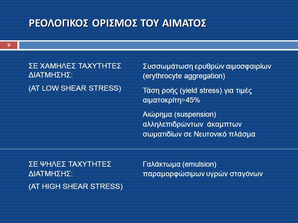 ΡΕΟΛΟΓΙΚΟΣ ΟΡΙΣΜΟΣ ΤΟΥ ΑΙΜΑΤΟΣ ΣΕ ΧΑΜΗΛΕΣ ΤΑΧΥΤΗΤΕΣ ΔΙΑΤΜΗΣΗΣ: (AT LOW SHEAR STRESS) Συσσωμάτωση ερυθρών αιμοσφαιρίων (erythrocyte aggregation) Τάση ρ