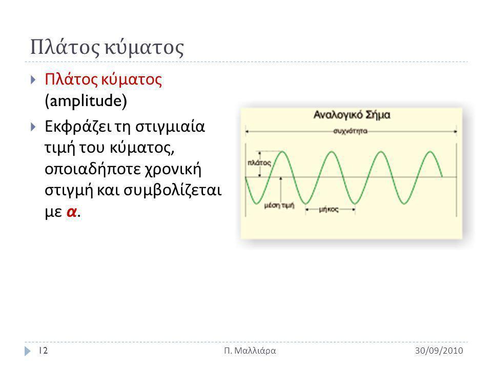 Πλάτος κύματος  Πλάτος κύματος (amplitude)  Εκφράζει τη στιγμιαία τιμή του κύματος, οποιαδήποτε χρονική στιγμή και συμβολίζεται με α.