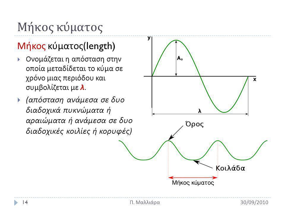 Μήκος κύματος Μήκος κύματος (length)  Ονομάζεται η απόσταση στην οποία μεταδίδεται το κύμα σε χρόνο μιας περιόδου και συμβολίζεται με λ.