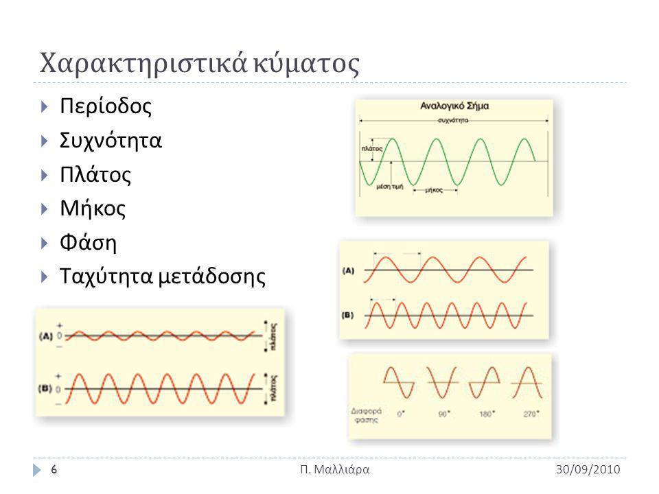 Ταχύτητα μετάδοσης κύματος Ταχύτητα μετάδοσης (velocity)  Είναι η ταχύτητα με την οποία το κύμα διαπερνά το μέσο μετάδοσης και συμβολίζεται με το γράμμα υ.