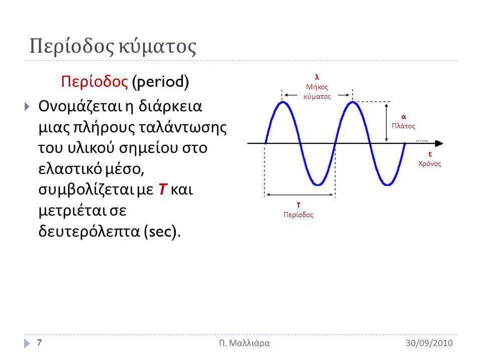 Συχνότητα κύματος Συχνότητα (frequency)  Εκφράζει τον αριθμό των επαναλήψεων μιας πλήρους ταλάντωσης στη μονάδα του χρόνου και συμβολίζεται με f ή ν.