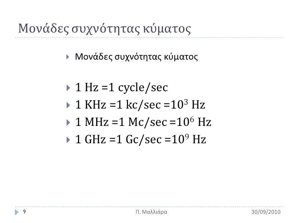 Μονάδες συχνότητας κύματος  Μονάδες συχνότητας κύματος  1 Hz =1 cycle/sec  1 KHz =1 kc/sec =10 3 Hz  1 MHz =1 Mc/sec =10 6 Hz  1 GHz =1 Gc/sec =10 9 Hz 30/09/20109 Π.