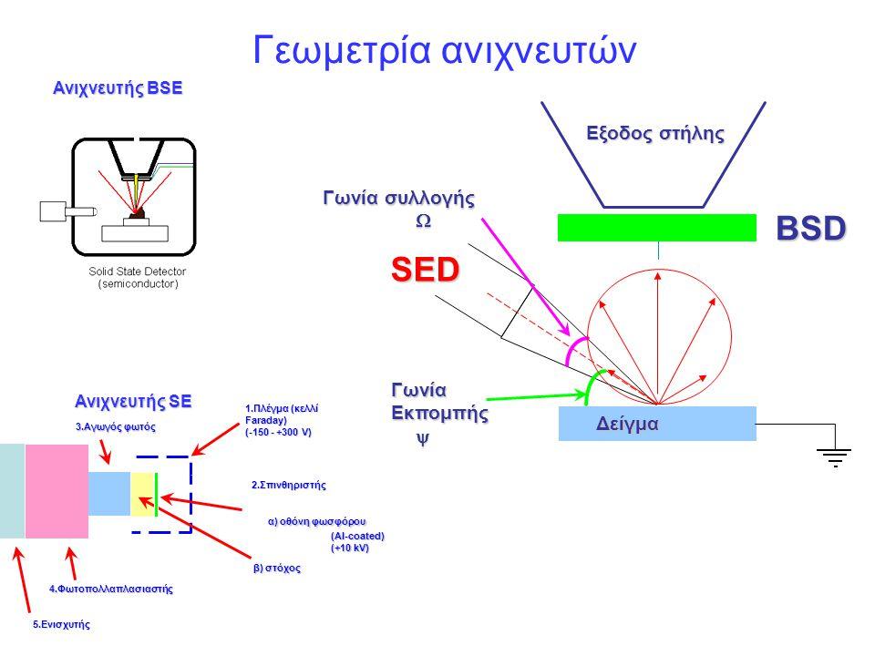 Γεωμετρία ανιχνευτών Εξοδος στήλης ΓωνίαΕκπομπής  Γωνία συλλογής  SED Δείγμα BSD Ανιχνευτής ΒSE 4.Φωτοπολλαπλασιαστής 3.Αγωγός φωτός β) στόχος