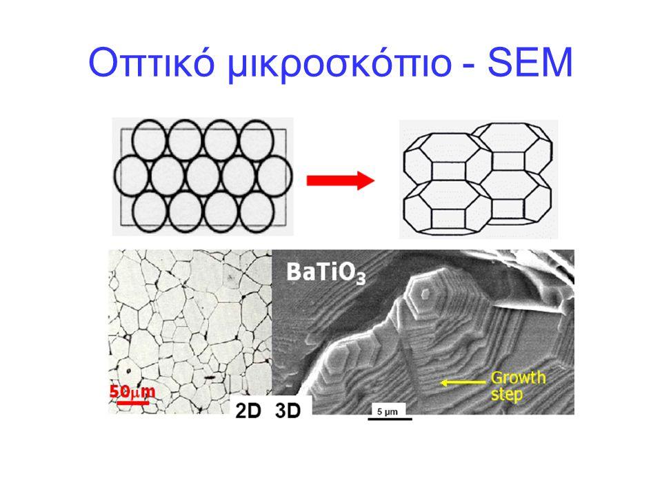 Οπτικό μικροσκόπιο - SEM