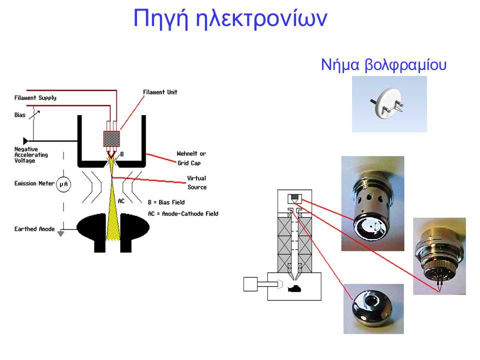 Απεικόνιση δείγματος Η εικόνα σχηματίζεται όταν λαμβάνεται το σήμα από το δείγμα και μεταφέρεται σε μία οθόνη CRT