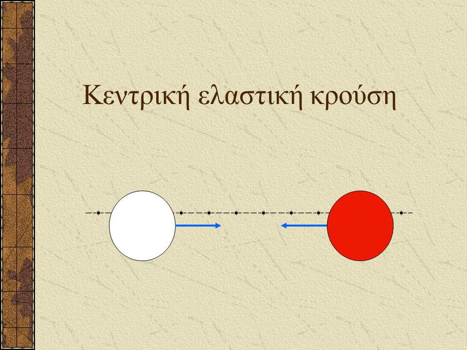 Β 1. Κινούμενο σώμα προσπίπτει σε ακίνητο πολύ μεγαλύτερης μάζας.