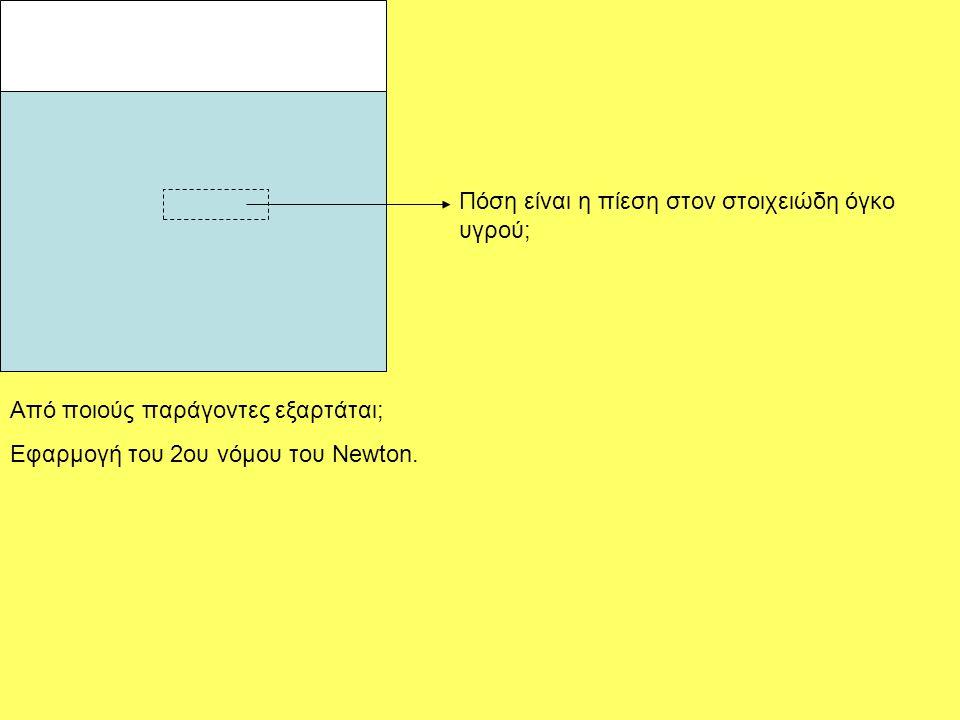 Πόση είναι η πίεση στον στοιχειώδη όγκο υγρού; Από ποιούς παράγοντες εξαρτάται; Εφαρμογή του 2ου νόμου του Newton.