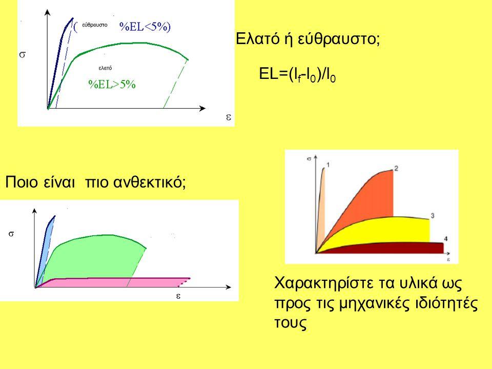 Ποιο είναι πιο ανθεκτικό; Ελατό ή εύθραυστο; EL=(l f -l 0 )/l 0 Χαρακτηρίστε τα υλικά ως προς τις μηχανικές ιδιότητές τους