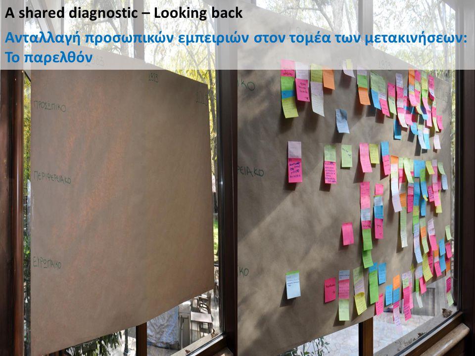 A shared diagnostic – Looking back Ανταλλαγή προσωπικών εμπειριών στον τομέα των μετακινήσεων: Το παρελθόν