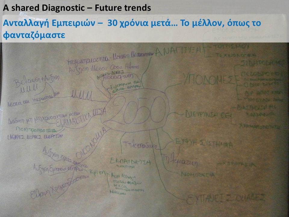 A shared Diagnostic – Future trends Ανταλλαγή Εμπειριών – 30 χρόνια μετά… Το μέλλον, όπως το φανταζόμαστε