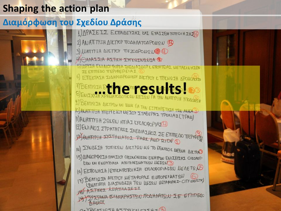 …the results! Διαμόρφωση του Σχεδίου Δράσης Shaping the action plan