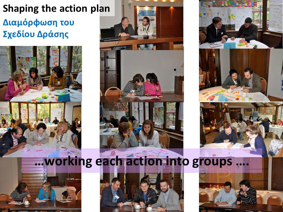 Διαμόρφωση του Σχεδίου Δράσης Shaping the action plan …working each action into groups ….